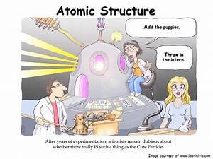 Atomic Structure - Presentation Chemistry