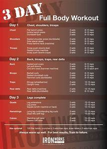 3 Day Full Body Workout Routine In 2020