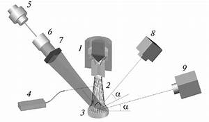 Synchronized Measurement System Using Laser Knife   1