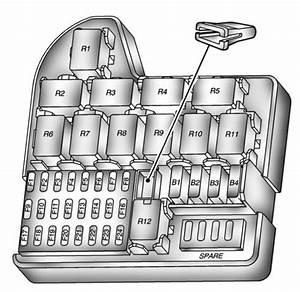 Pontiac G8  2008  - Fuse Box Diagram