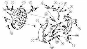 Wiring Diagram Database  1997 Ford F350 Rear Brake Diagram