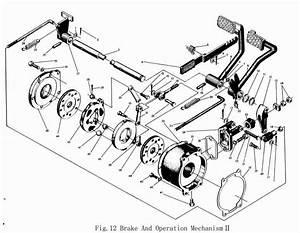 Welches Getriebe U00f6l Jinma 254 Bremsprobleme  U2022 Landtreff