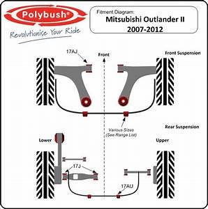 Outlander 2 - Mitsubishi