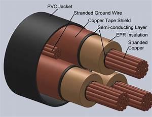 Epr Power Cables 15kv