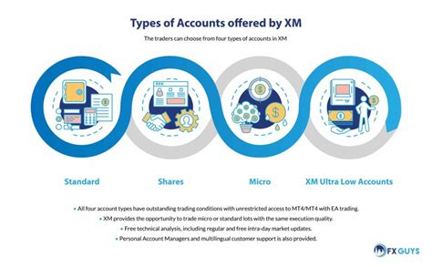 Xm bitcoin trading review by forex experts, all you need to know about xm.com bitcoin trading, finding out is xm trading bitcoin is available at xm forex broker or no, at the end of this xm bitcoin trading review if it helps you then help our team by share it please, for more information about xm trading bitcoin review you can also visit xm. How To Trade Bitcoin On Xm Language:en / Xm Corretora The Complete Guide 2020 Cryptoeconomics ...