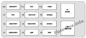 Trunk Fuse Box Diagram  Chevrolet Camaro  2012  2013  2014