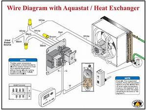 Typical Unit Heater Wiring Diagram With Aquastat