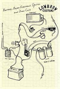 New Biltwell Blog  Triumph Wiring Diagrams