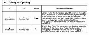 Red Fuel Jump Starter Green Light Flashing