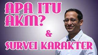 Who is the announcement for? Kumpulan Contoh Soal: Contoh Soal Akm Guru