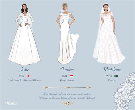 Dabei ist das gar nichts im. Zur Hochzeit von Meghan Markle - Royale Brautkleider im ...