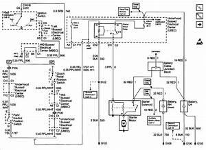 1999 Chevrolet C6500 Wiring Diagram : 1999 2003 vortec v8 pcm schematics ~ A.2002-acura-tl-radio.info Haus und Dekorationen