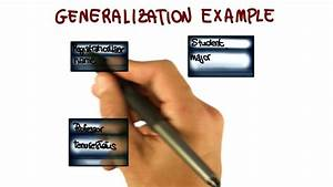 Class Diagram  Generalization Relationship