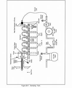 Port A Cool Cyclone Wiring Diagram 100