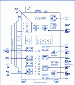Chrysler 300c 2006 Main Fuse Box  Block Circuit Breaker Diagram  U00bb Carfusebox