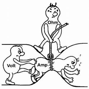 Watt Volt Ampere : watt volt und ampere physik energie ma e ~ A.2002-acura-tl-radio.info Haus und Dekorationen