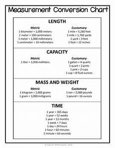 Grade 5 Measurement Conversion Chart Customary Conversions With Remainders Customary