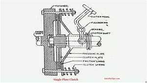Diagram Diaphragm Clutch