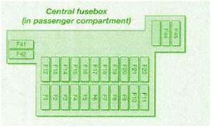 Ford Fuse Box Diagram  Fuse Box Ford 1997 Mondeo Mk5