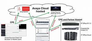Automate Spaces Install On Avaya R11 Equinox  U2013 Ip Office