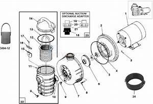 Pentair   Pac Fab Dynamo Parts