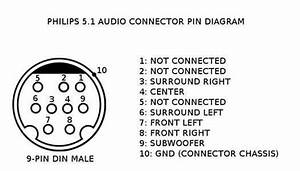 Solved  I Would Like A Wiring Diagram Inorder To Connect