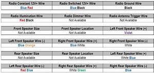 1997 Ford F250 Radio Wiring Diagram