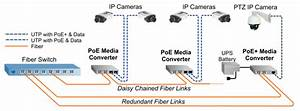 Arindam Bhadra  Fiber Cabling With Poe For Long