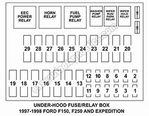1997 Ford F150 Fuse Panel Diagram