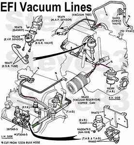 1992 Ford F150 Parts Diagram
