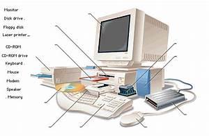 Computer Parts Diagram