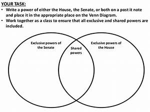 Us Government Congress Lesson  3  House And Senate