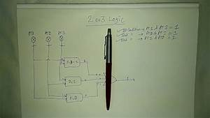2 Out Of 3  2oo3  Logic Diagram Study In Hindi