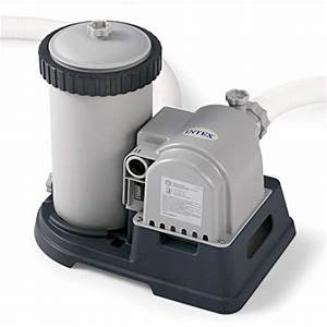 Best Above-ground Pool Pumps 2020