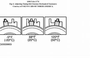 I Am Replacing Timing Belt On Volvo V70  5 Cyl  Engine