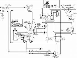 Ifb Washing Machine Motor Wiring Diagram