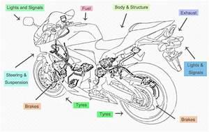 Motorcycle Mot