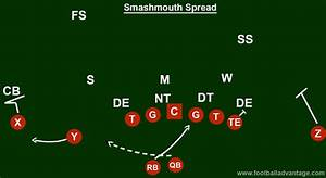 Spread Offense Football Coaching Guide  Includes Images