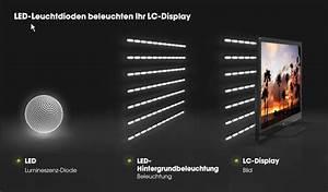 Led Hintergrundbeleuchtung Tv Nachrüsten : vom lcd zum led fernseher ~ Watch28wear.com Haus und Dekorationen