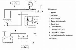 Gambarkan Wiring Diagram Rangkaian Kelistrikan Lampu Rem