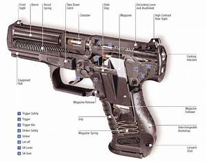 Walther P99 Diagram
