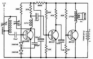 Ladybird Transistor Radio By Dave Bullimore