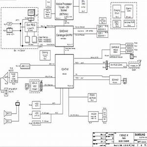 A Samsung I8262 Schematic Diagram Is A Compacted