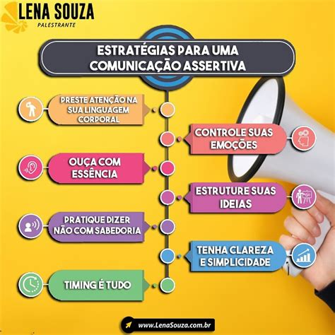 LENACAST 003 - Estratégias para uma Comunicação Assertiva ...
