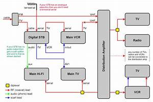 Options To Record From Vm Box  U0026 Freeview