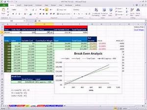 how to do a break even analysis chart excel magic trick 744 break even analysis formulas chart