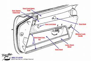 21 Awesome 1985 Chevy Truck Power Window Wiring Diagram