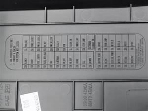 2ae39 Nissan X Trail Fuse Box Location
