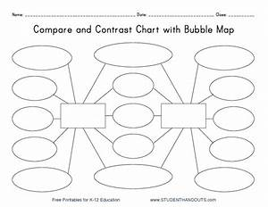 Compare And Contrast Chart With Bubble Map Graphic