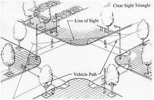 Diagram Showing An Intersection With Crosswalks  Sidewalks